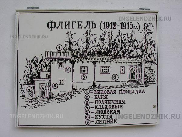 Геленджик дача Короленко